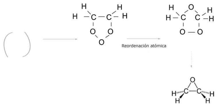 Reacción de ruptura oxido etileno